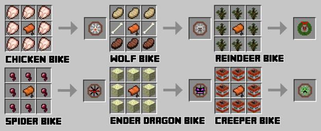 recetas de bicicletas